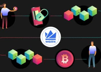 WazirX Offers Safe & P2P Transactions