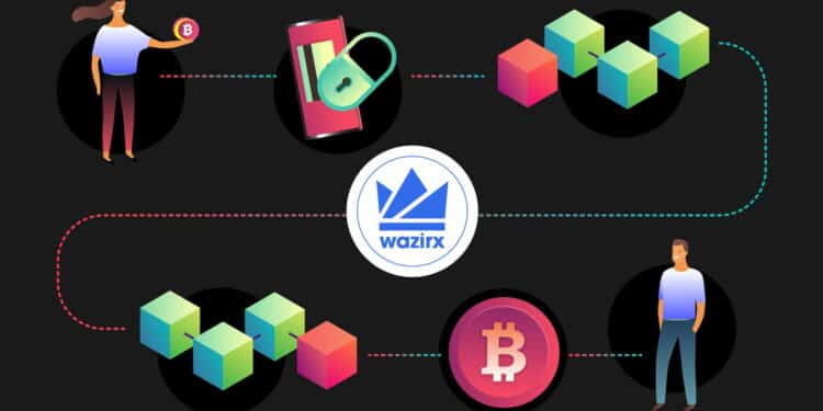 WazirX Offers Safe & P2P Transactions
